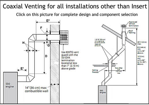 Installing the vent system for a Valor Portrait Direct Vent in New or Remodel projects